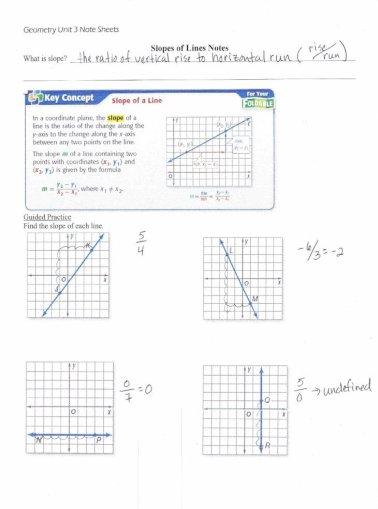 Slope Of A Line Slope Math With Slope Intercept Form Point Slope Form H K Form T L X Tb Pdf Document