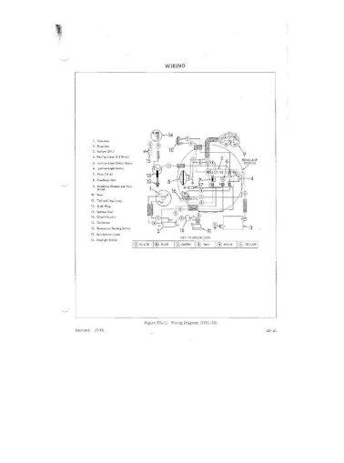 Aermacchi Wiring - [PDF Document] | Aermacchi Wiring Diagram |  | VDOCUMENT